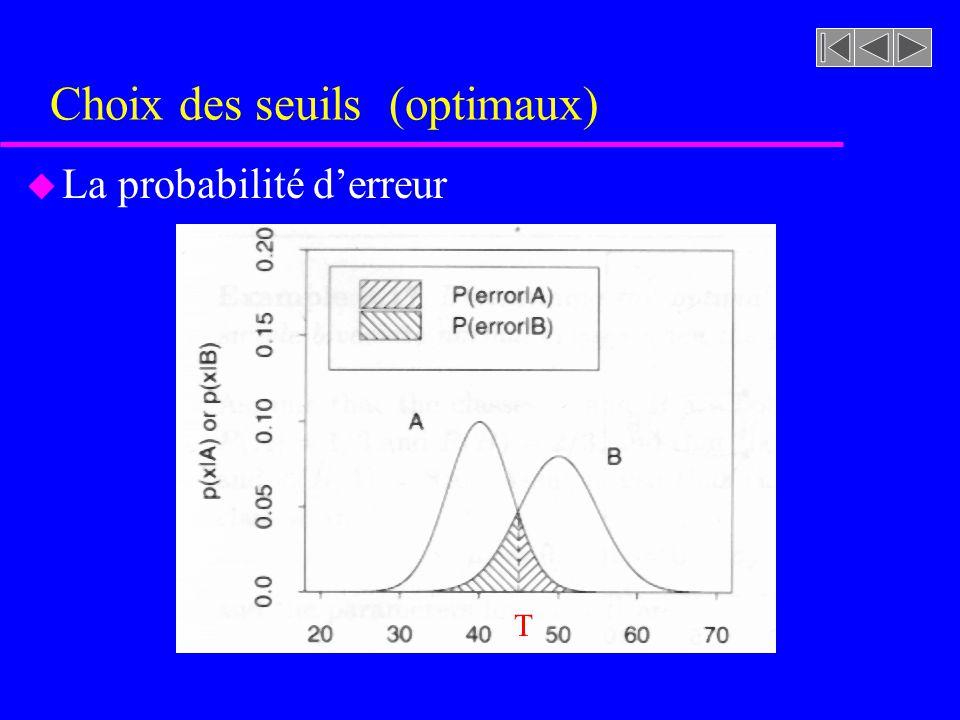 Choix des seuils (optimaux) où: 1 et 2 sont les moyennes des valeurs de niveaux de gris des surfaces 1 et 2 respectivement et 1 et 2 leur écart-type u