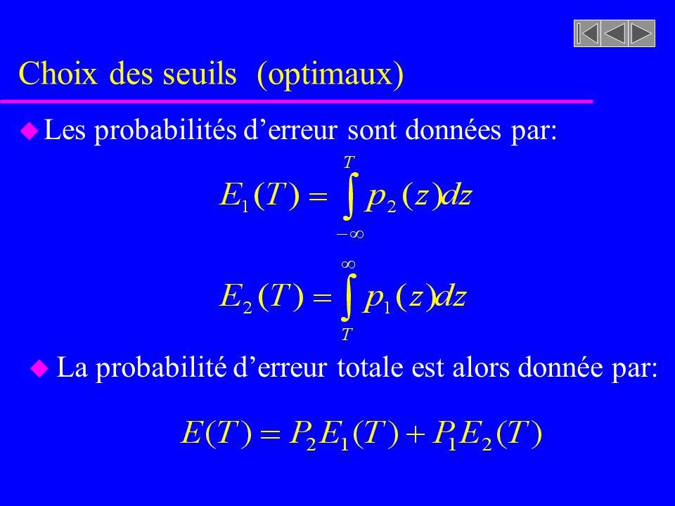 Choix des seuils (optimaux) u Déterminons la probabilité derreur de classifica- tion dans les classes 1 et 2 (surfaces 1 et 2) u Nous définissons E 1
