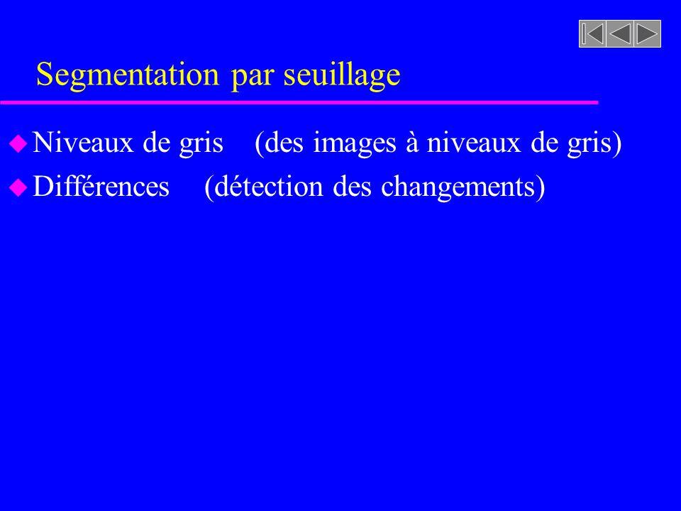 u Sujets –Segmentation par seuillage (classification) –Choix des seuils *Par inspection de lhistogramme *Optimal –Lectures: Note de cours u Pour insta