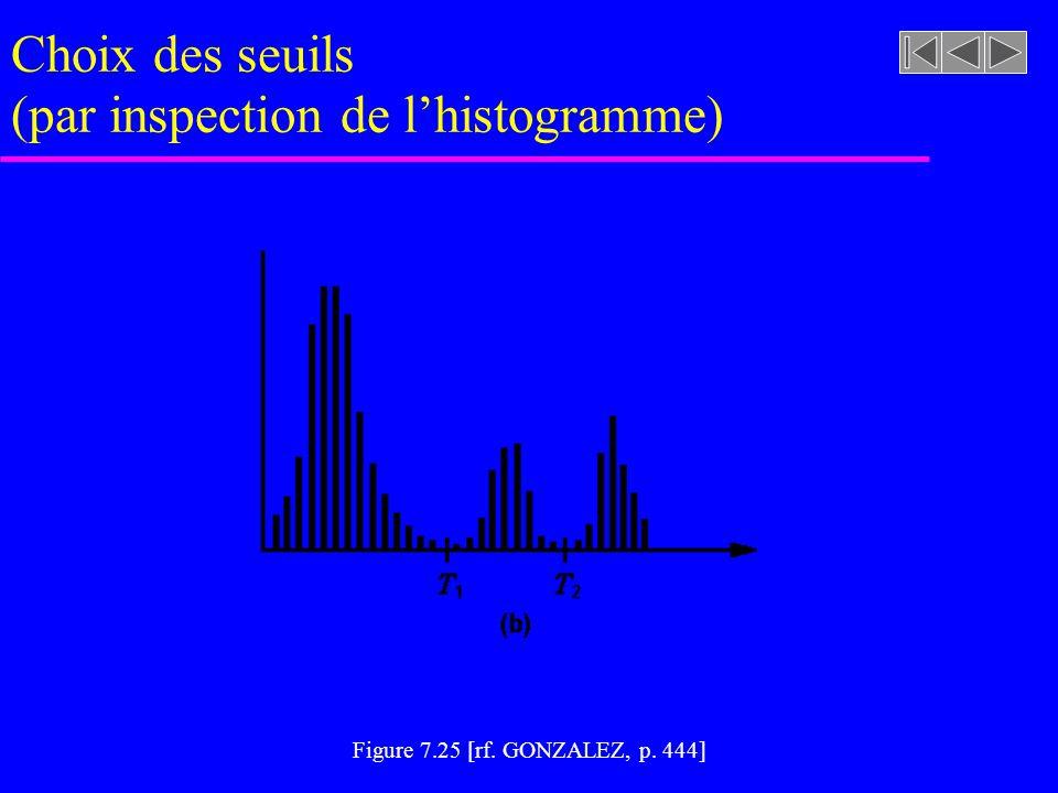 FIGURE 2-9 [rf. SCHOWENGERDT, p. 71] Segmentation par seuillage binaire (détection des changements)