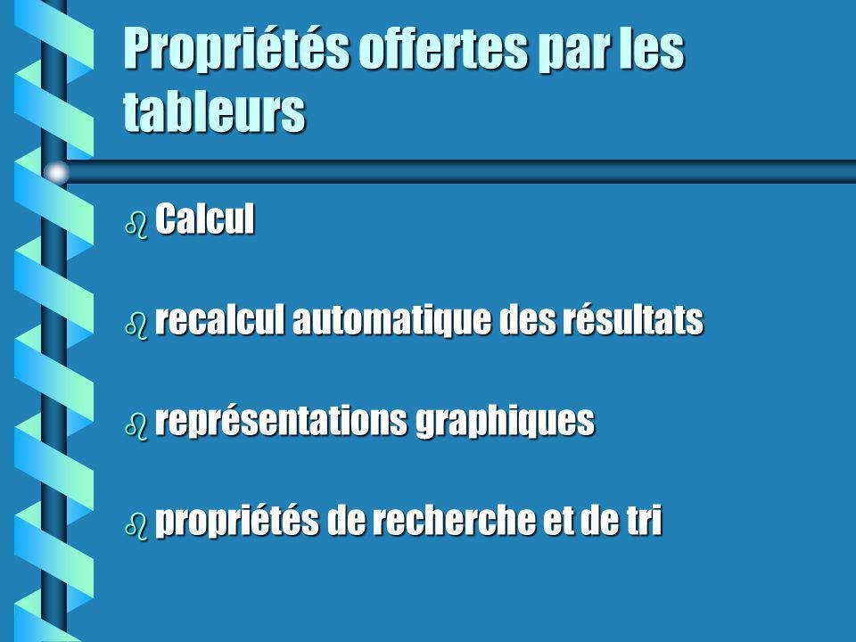 Propriétés offertes par les tableurs b Calcul b recalcul automatique des résultats b représentations graphiques b propriétés de recherche et de tri