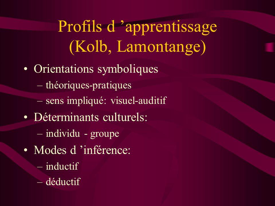Profils d apprentissage (Kolb, Lamontange) Orientations symboliques –théoriques-pratiques –sens impliqué: visuel-auditif Déterminants culturels: –indi