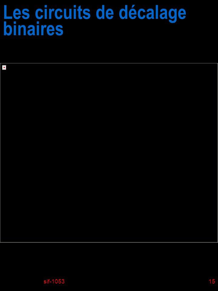 sif-105315 Les circuits de décalage binaires