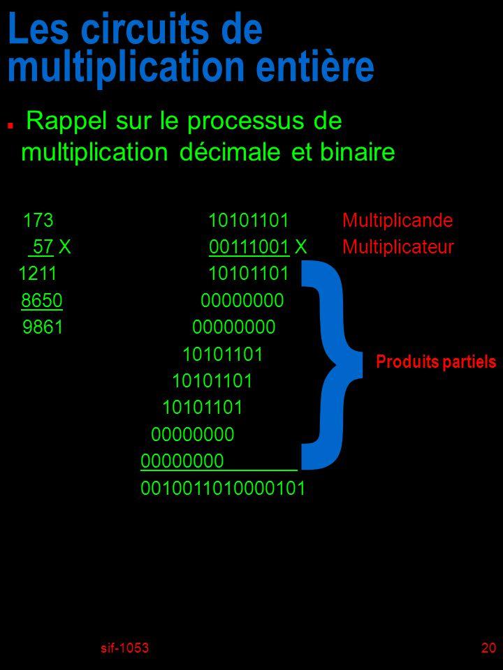 sif-105320 Les circuits de multiplication entière n Rappel sur le processus de multiplication décimale et binaire 173 10101101 Multiplicande 57 X 00111001 XMultiplicateur 1211 10101101 8650 00000000 9861 00000000 10101101 00000000 00000000_______ 0010011010000101 Produits partiels }