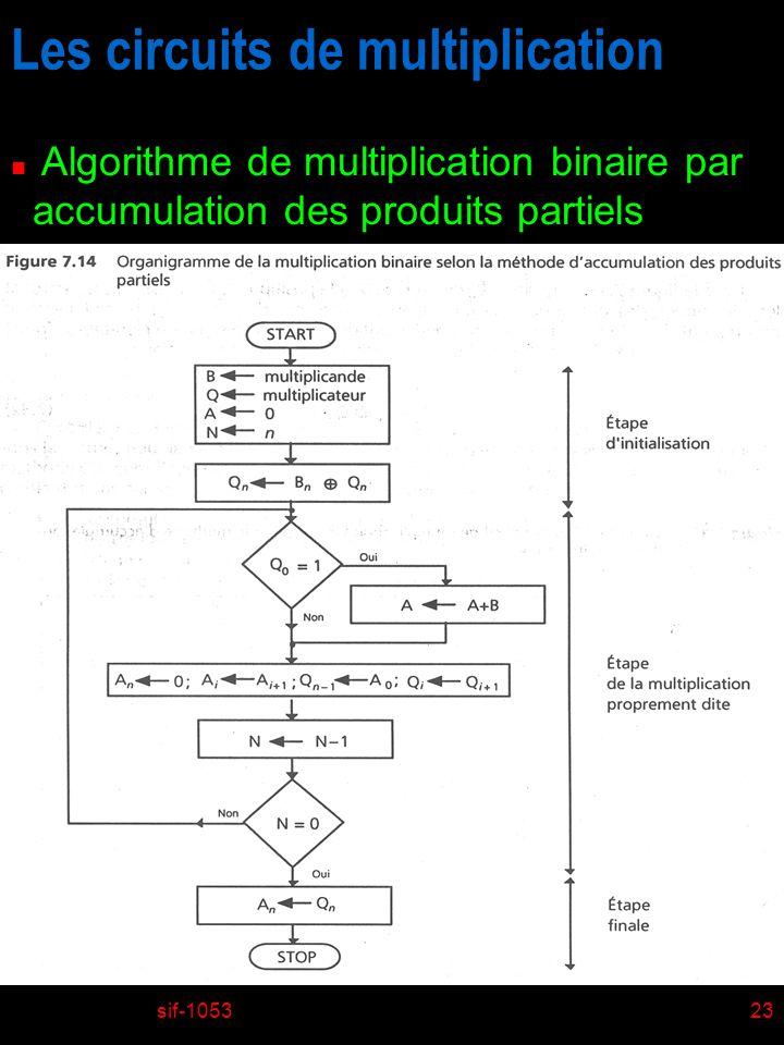 sif-105323 Les circuits de multiplication n Algorithme de multiplication binaire par accumulation des produits partiels