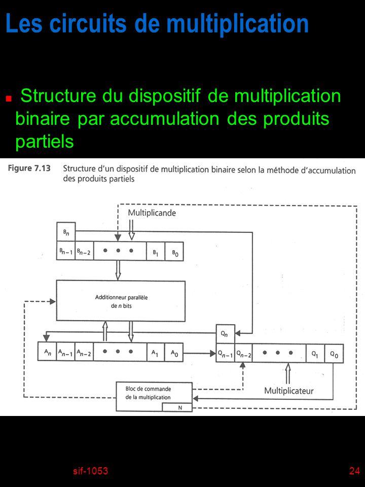sif-105324 Les circuits de multiplication n Structure du dispositif de multiplication binaire par accumulation des produits partiels