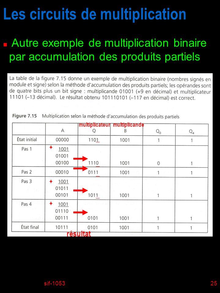 sif-105325 Les circuits de multiplication n Autre exemple de multiplication binaire par accumulation des produits partiels + _ _ _ _ + + multiplicateurmultiplicande résultat