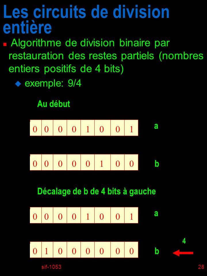sif-105328 Les circuits de division entière n Algorithme de division binaire par restauration des restes partiels (nombres entiers positifs de 4 bits) u exemple: 9/4 00001100 00000010 a b Au début 00001100 01000000 a b Décalage de b de 4 bits à gauche 4