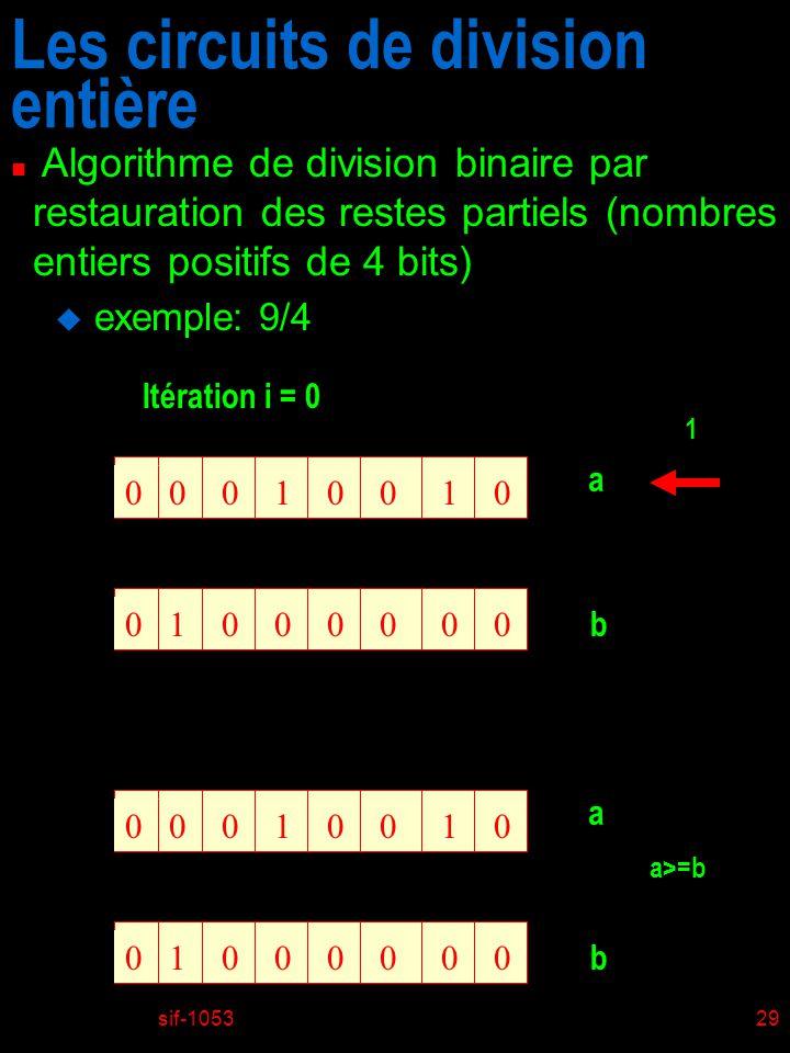 sif-105329 Les circuits de division entière n Algorithme de division binaire par restauration des restes partiels (nombres entiers positifs de 4 bits) u exemple: 9/4 00010001 01000000 a b Itération i = 0 00010001 01000000 a b 1 a>=b