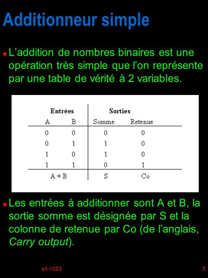 sif-10533 Additionneur simple n Laddition de nombres binaires est une opération très simple que lon représente par une table de vérité à 2 variables.