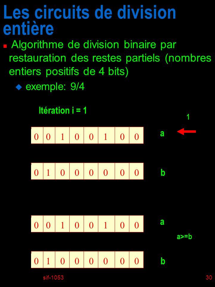sif-105330 Les circuits de division entière n Algorithme de division binaire par restauration des restes partiels (nombres entiers positifs de 4 bits) u exemple: 9/4 00100010 01000000 a b 1 a>=b 00100010 01000000 a b Itération i = 1