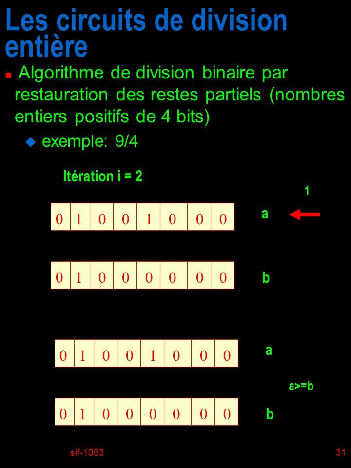 sif-105331 Les circuits de division entière n Algorithme de division binaire par restauration des restes partiels (nombres entiers positifs de 4 bits) u exemple: 9/4 1 a>=b 01000100 01000000 a b Itération i = 2 01000100 01000000 a b
