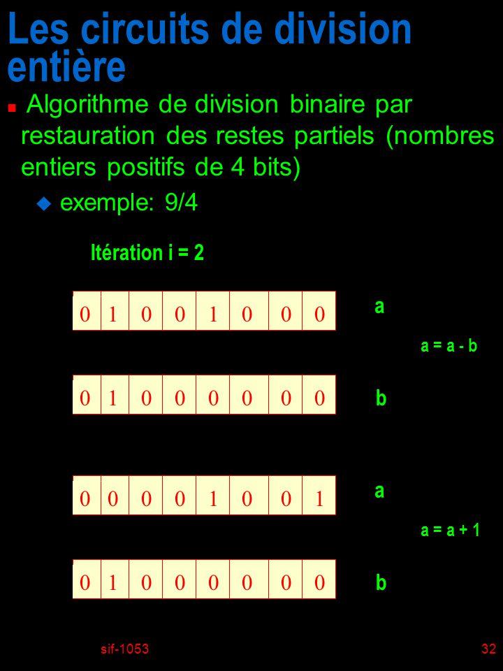 sif-105332 Les circuits de division entière n Algorithme de division binaire par restauration des restes partiels (nombres entiers positifs de 4 bits) u exemple: 9/4 a = a - b 01000100 01000000 a b Itération i = 2 a = a + 1 00001100 01000000 a b