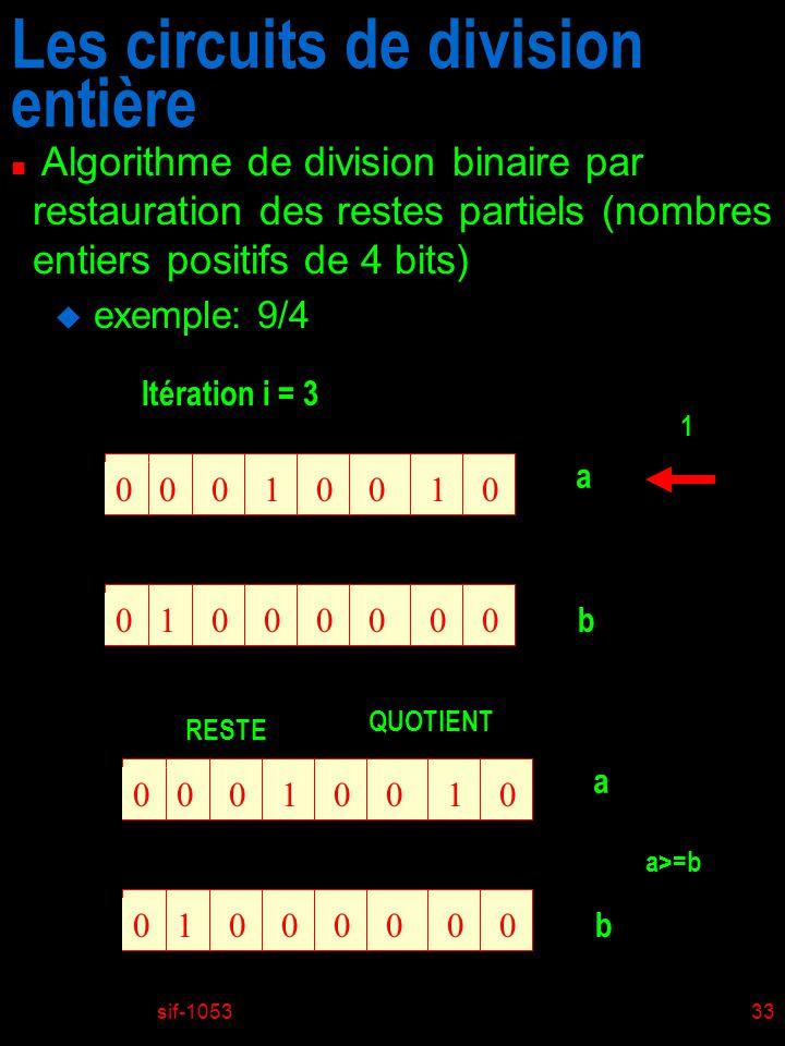 sif-105333 Les circuits de division entière n Algorithme de division binaire par restauration des restes partiels (nombres entiers positifs de 4 bits) u exemple: 9/4 1 a>=b Itération i = 3 00010001 01000000 a b 00010001 01000000 a b RESTE QUOTIENT