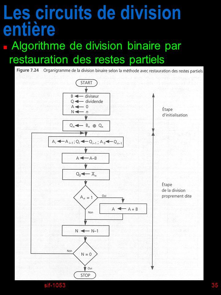 sif-105335 Les circuits de division entière n Algorithme de division binaire par restauration des restes partiels