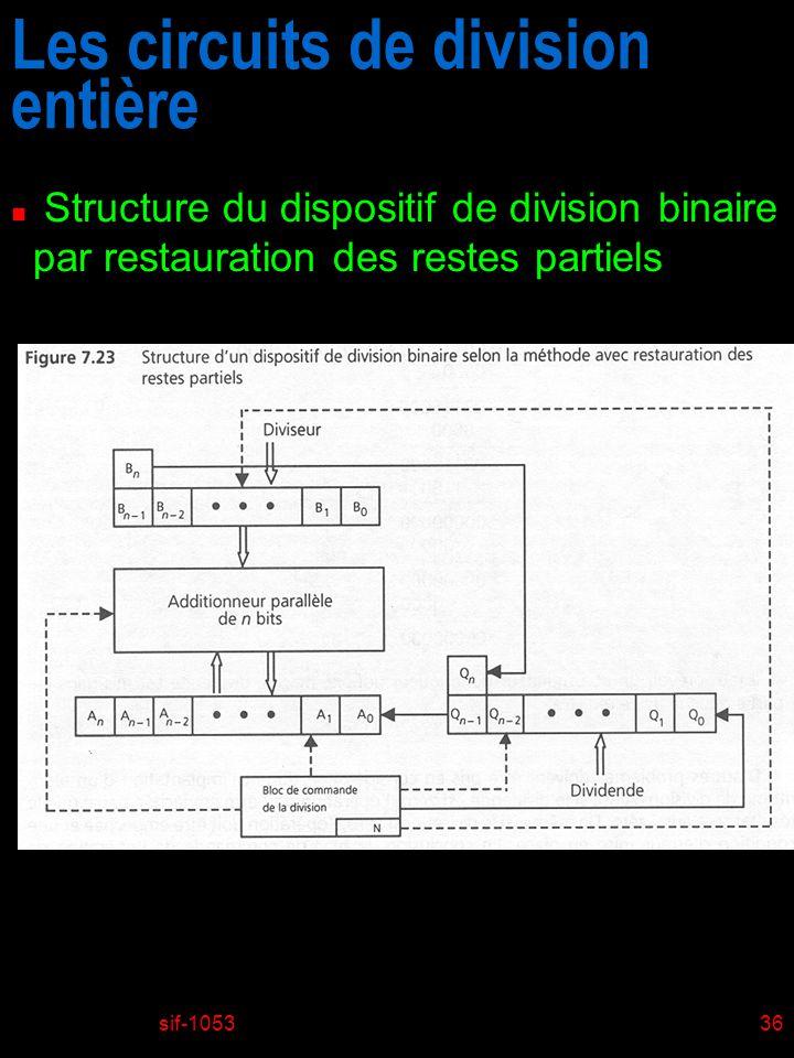 sif-105336 Les circuits de division entière n Structure du dispositif de division binaire par restauration des restes partiels