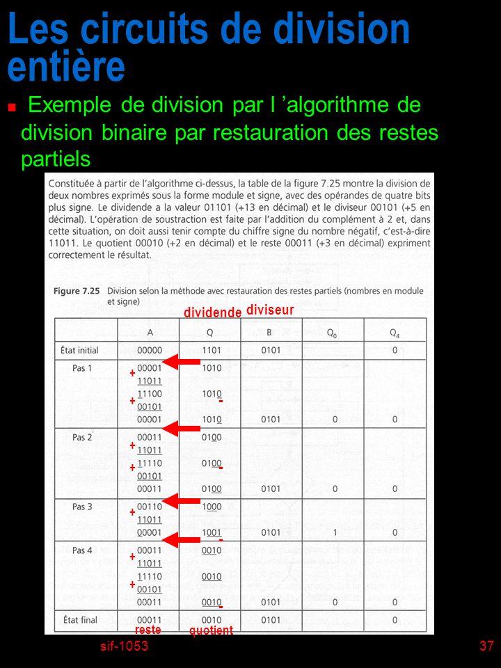 sif-105337 Les circuits de division entière n Exemple de division par l algorithme de division binaire par restauration des restes partiels + + + + + + + dividende diviseur quotient reste - - - -