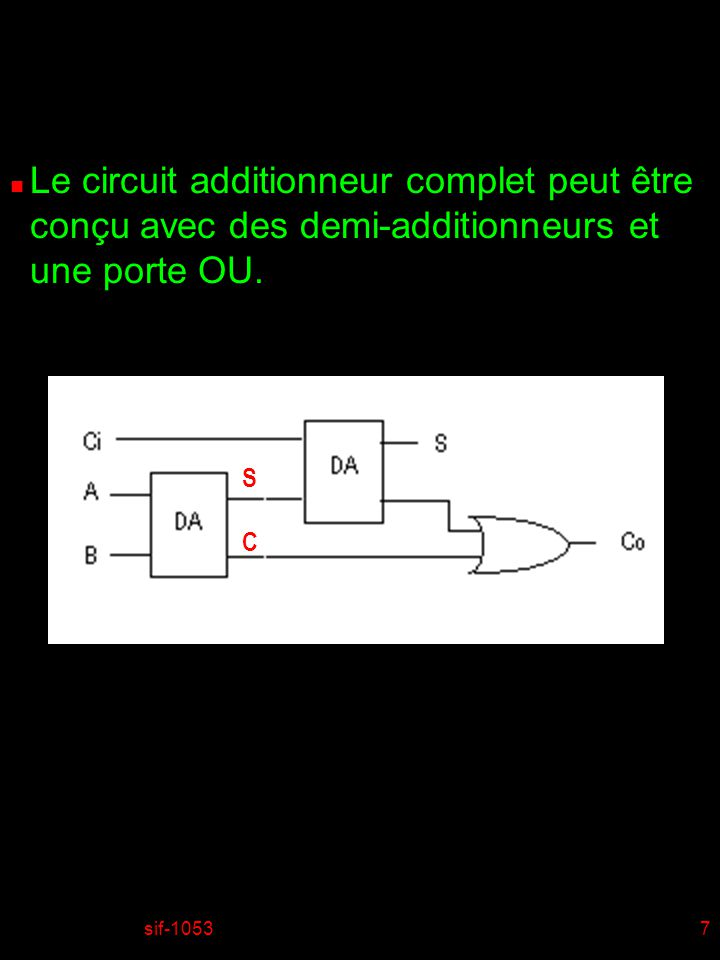 sif-105318 Les circuits de décalage binaires