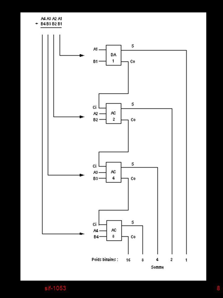 sif-105319 Les circuits de décalage binaires
