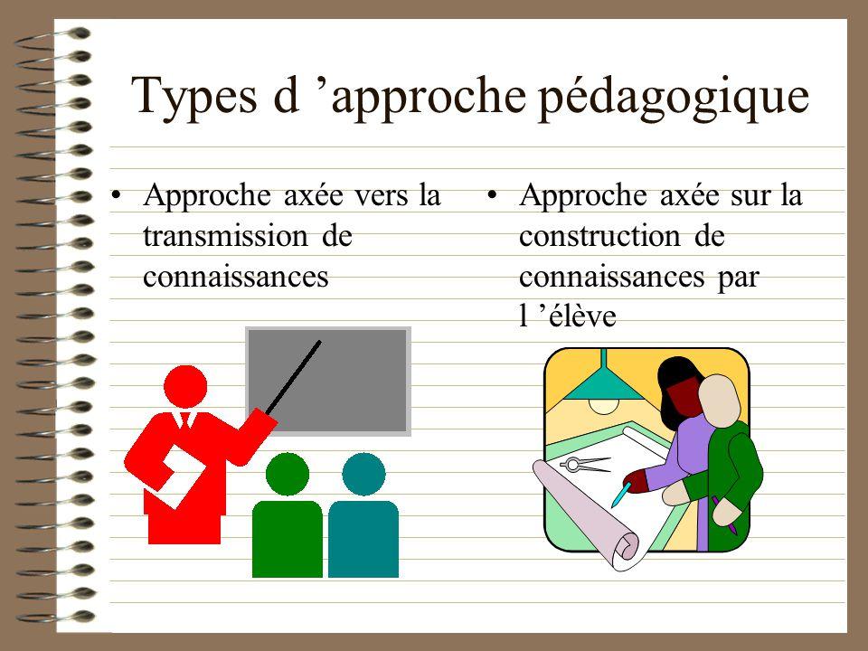 Types d approche pédagogique Approche axée vers la transmission de connaissances Approche axée sur la construction de connaissances par l élève