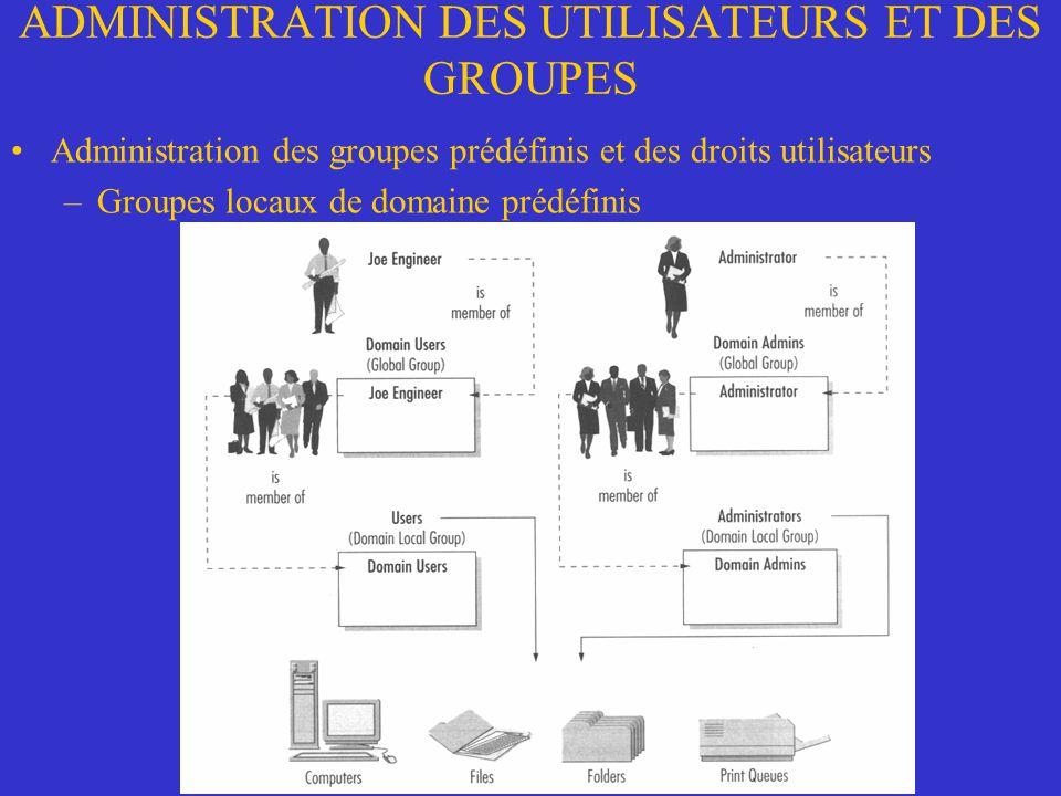 ADMINISTRATION DES UTILISATEURS ET DES GROUPES Administration des groupes prédéfinis et des droits utilisateurs –Groupes locaux de domaine prédéfinis