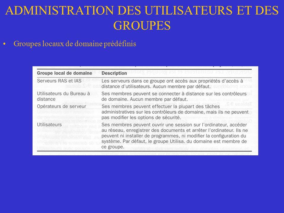 ADMINISTRATION DES UTILISATEURS ET DES GROUPES Groupes locaux de domaine prédéfinis
