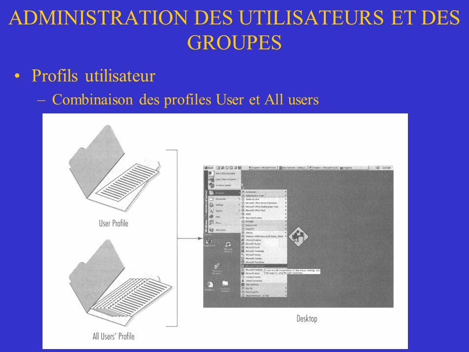 ADMINISTRATION DES UTILISATEURS ET DES GROUPES Profils utilisateur –Combinaison des profiles User et All users