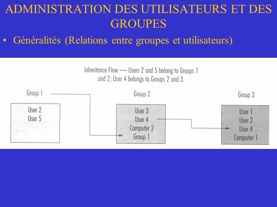 ADMINISTRATION DES UTILISATEURS ET DES GROUPES Généralités (Relations entre groupes et utilisateurs)
