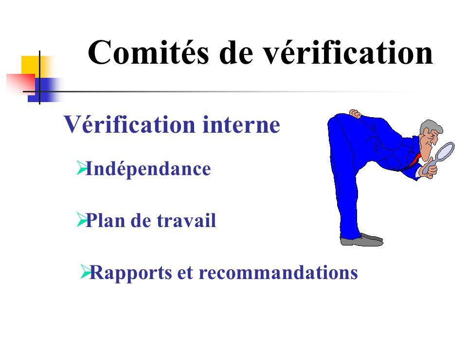 Comités de vérification Vérification interne Indépendance Plan de travail Rapports et recommandations