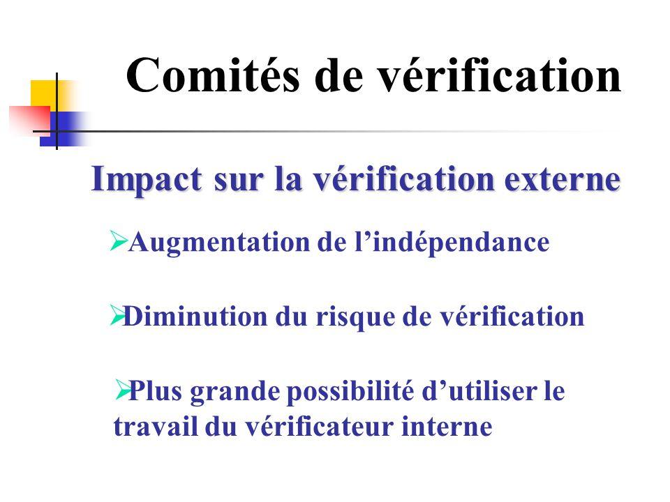 Comités de vérification Impact sur la vérification externe Augmentation de lindépendance Diminution du risque de vérification Plus grande possibilité