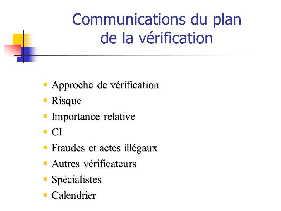 Communications du plan de la vérification Approche de vérification Approche de vérification Risque Risque Importance relative Importance relative CI C