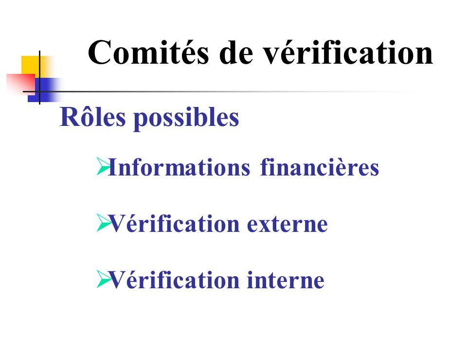 Comités de vérification Informations financières É/F annuels É/F périodiques Estimations comptables Conventions comptables Informations destinées aux CMV