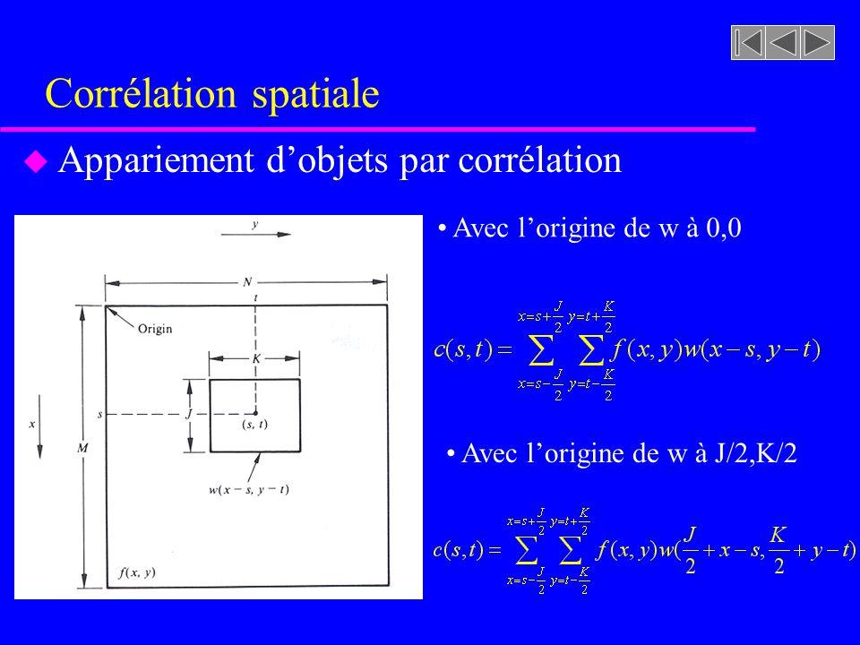 Détection dobjets par corrélation spectrale u Corrélation spatiale u Corrélation spectrale u Exemple u Examen final