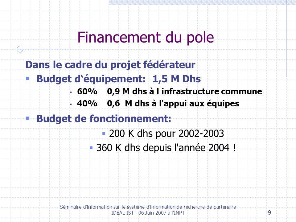 Séminaire dinformation sur le système dinformation de recherche de partenaire IDEAL-IST : 06 Juin 2007 à lINPT 9 Financement du pole Dans le cadre du projet fédérateur Budget déquipement: 1,5 M Dhs 60% 0,9 M dhs à l infrastructure commune 40% 0,6 M dhs à l appui aux équipes Budget de fonctionnement: 200 K dhs pour 2002-2003 360 K dhs depuis l année 2004 !