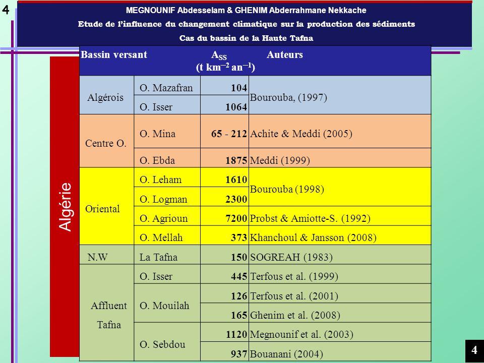 MEGNOUNIF Abdesselam & GHENIM Abderrahmane Nekkache Etude de linfluence du changement climatique sur la production des sédiments Cas du bassin de la Haute Tafna 5 5 50% (Aït Mouhoub,1998) A plus de 36% (Meddi et Meddi 2009) 27% ( Ghénim et al., 2010) Au Maghreb, le changement climatique est ressenti particulièrement par un déficit dans les apports pluviométriques En Algérie, une sécheresse est confirmée vers les années 1970 (Laborde 1993 ; Meddi et Hubert 2003) Le déficit est plus accentué au Nord Ouest: