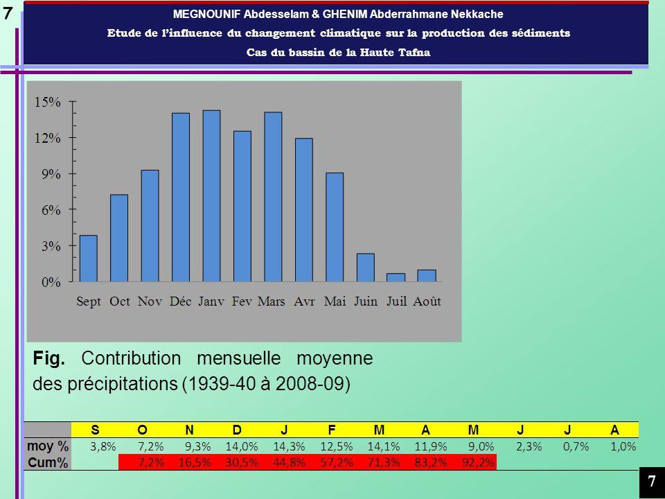 MEGNOUNIF Abdesselam & GHENIM Abderrahmane Nekkache Etude de linfluence du changement climatique sur la production des sédiments Cas du bassin de la Haute Tafna Fig.
