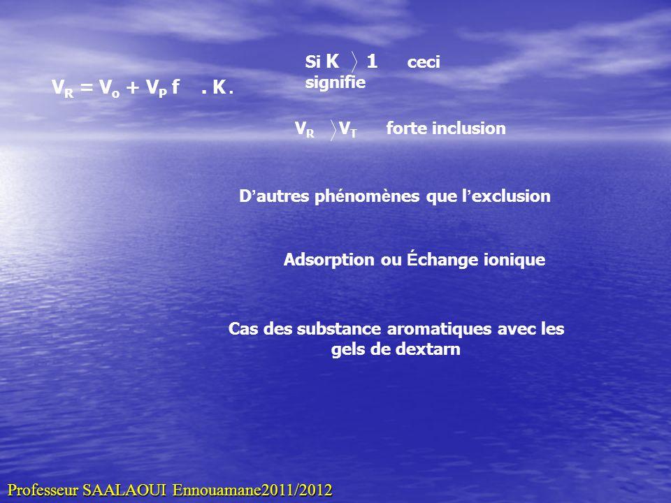 Si K 1 ceci signifie V R V T forte inclusion D autres ph é nom è nes que l exclusion Adsorption ou É change ionique Cas des substance aromatiques avec
