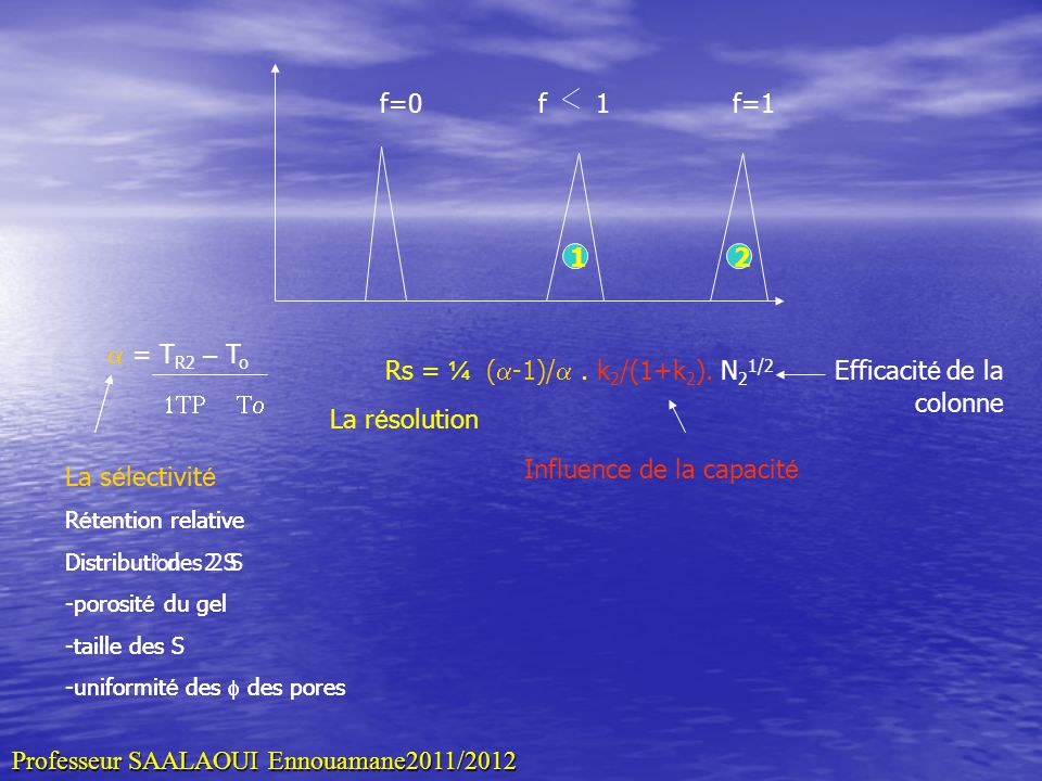 La s é lectivit é R é tention relative Distribut° des 2 S -porosit é du gel -taille des S -uniformit é des des pores Rs = ¼ ( -1)/. k 2 /(1+k 2 ). N 2
