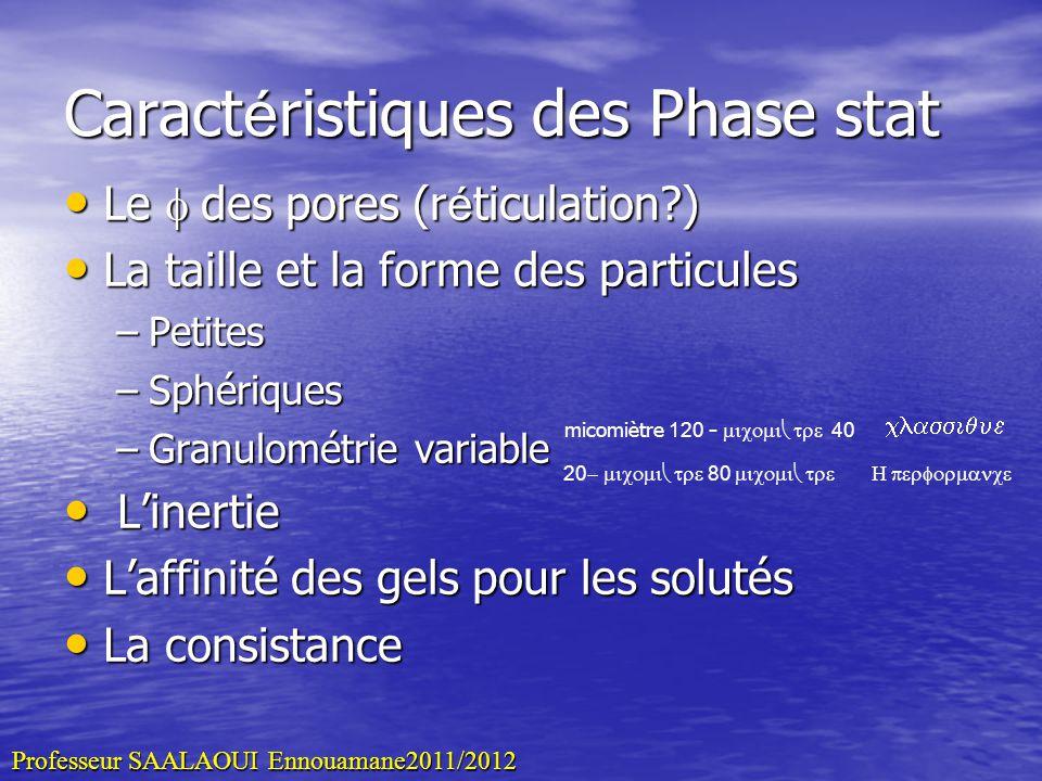 Caract é ristiques des Phase stat Le des pores (r é ticulation?) Le des pores (r é ticulation?) La taille et la forme des particules La taille et la f