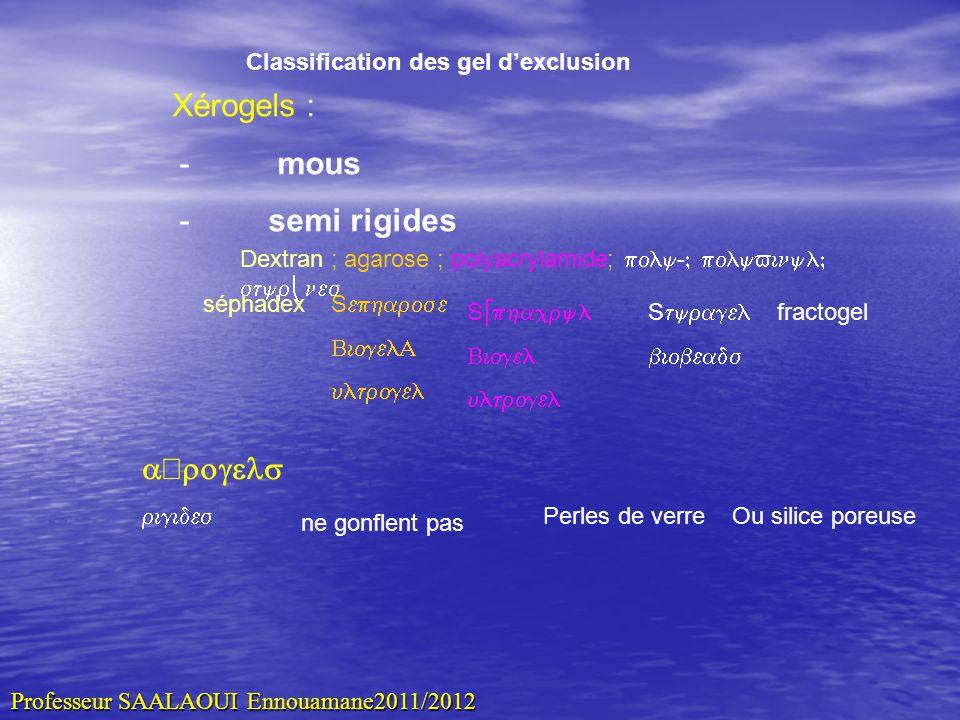 Classification des gel dexclusion Xérogels : - mous - semi rigides Dextran ; agarose ; polyacrylamide - séphadex S S fractogel S ne gonflent pas Perle