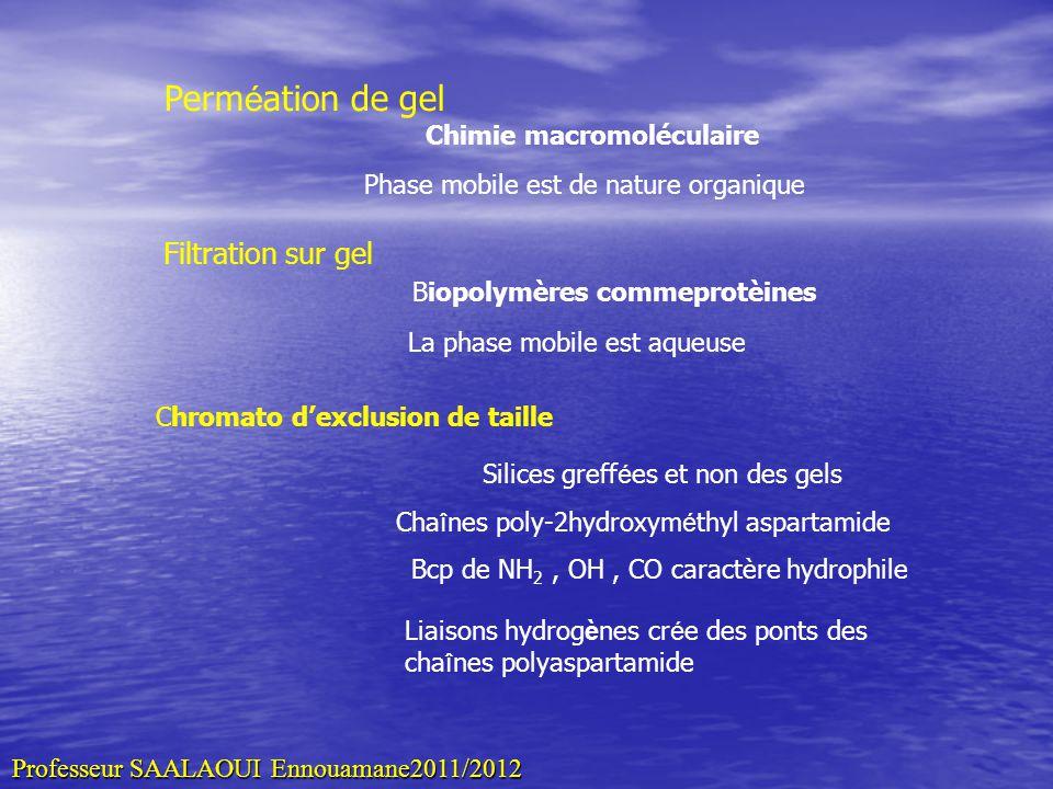 Le principe de la chromatographie d exclusion -Le tamissage mol é culaire (pores) -S é paration en fonction de la taille -Le chemin parcouru par les mol é cules d é pend de leur taille -Les plus grandes s excluent -Les plus petites s inclusent Professeur SAALAOUI Ennouamane2011/2012