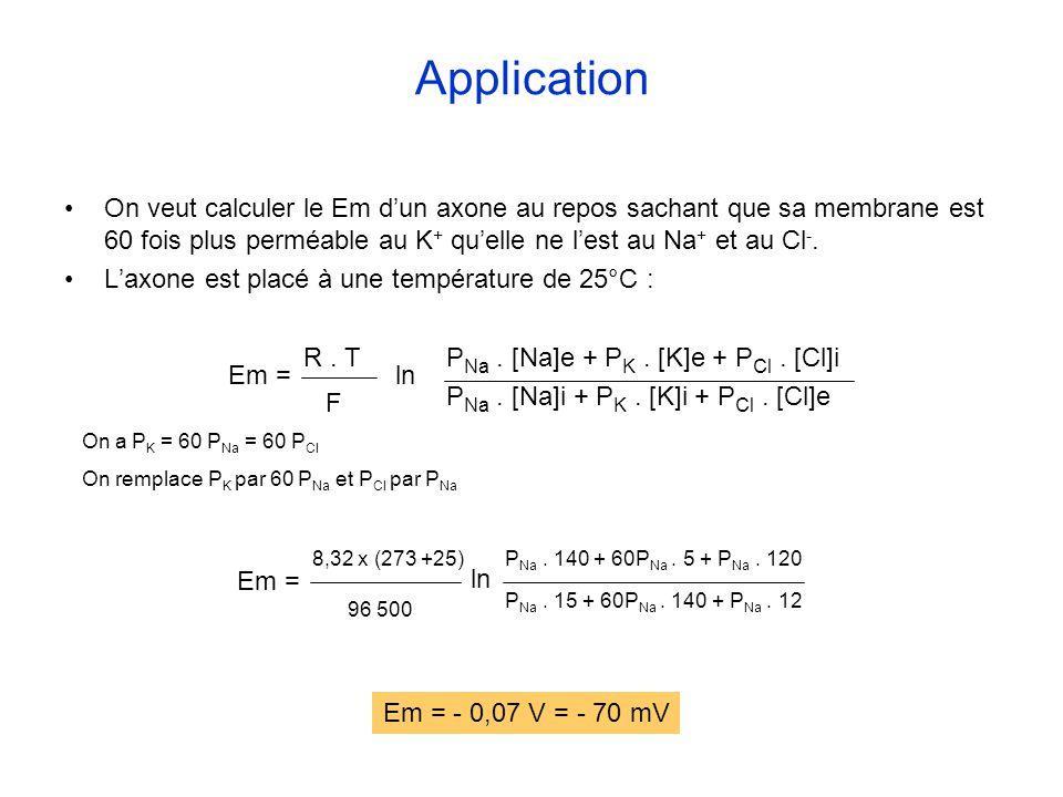 Application On veut calculer le Em dun axone au repos sachant que sa membrane est 60 fois plus perméable au K + quelle ne lest au Na + et au Cl -. Lax
