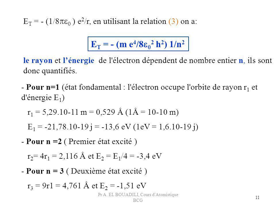 11 E T = - (1/8 0 ) e 2 /r, en utilisant la relation (3) on a: E T = - (m e 4 /8 0 2 h 2 ) 1/n 2 - Pour n=1 (état fondamental : l'électron occupe l'or