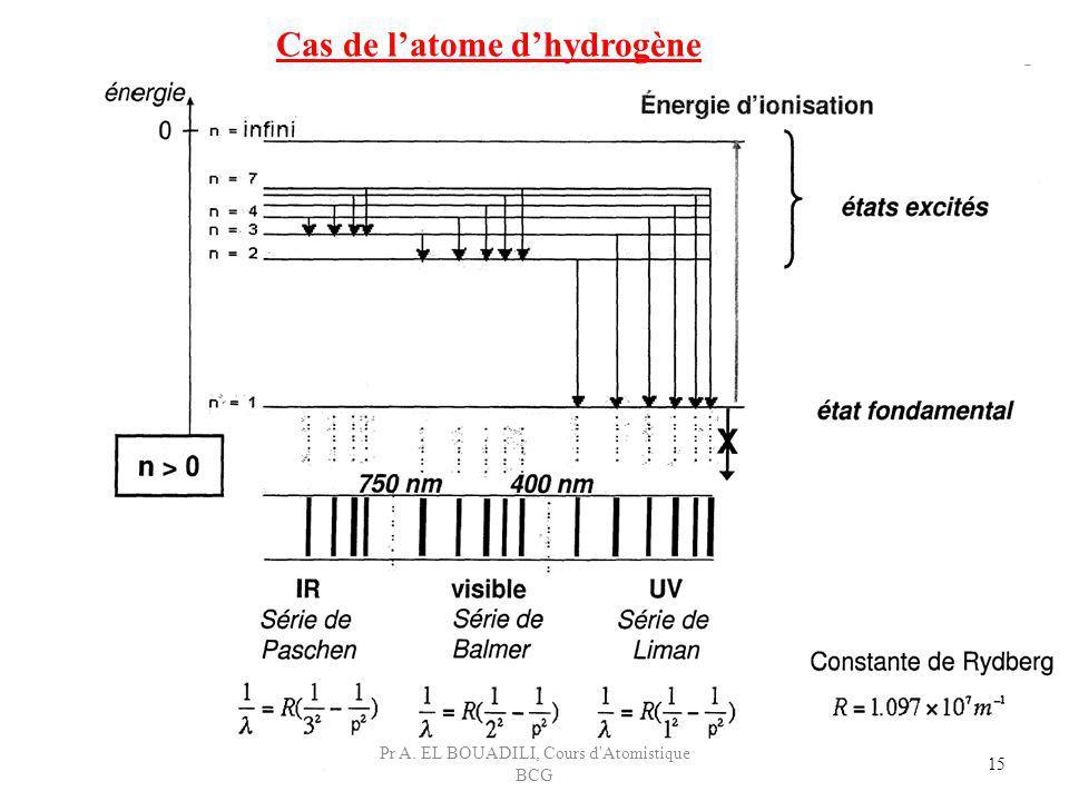 Cas de latome dhydrogène 15 Pr A. EL BOUADILI, Cours d'Atomistique BCG