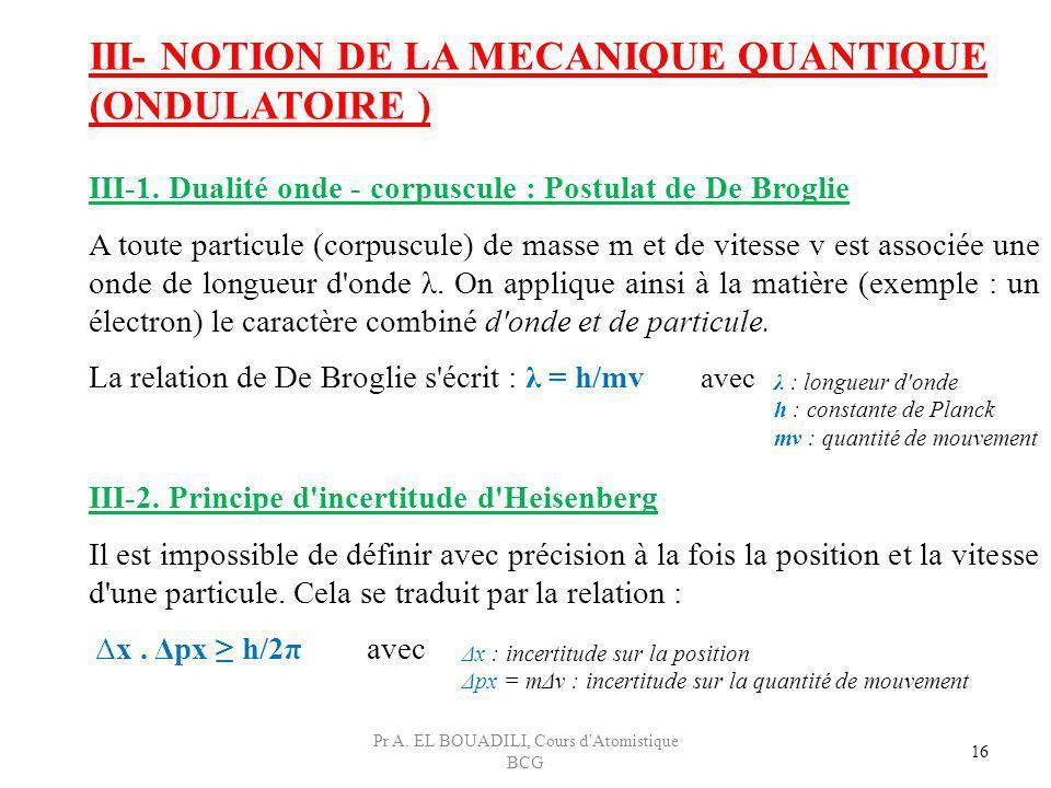 16 III- NOTION DE LA MECANIQUE QUANTIQUE (ONDULATOIRE ) III-1. Dualité onde - corpuscule : Postulat de De Broglie A toute particule (corpuscule) de ma