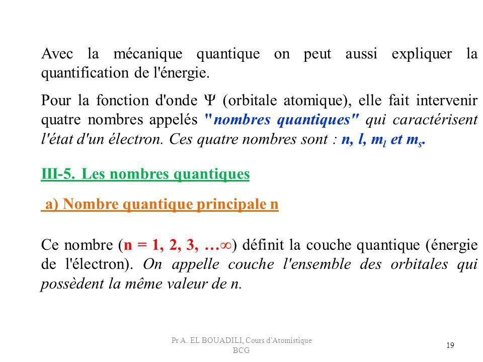 19 Avec la mécanique quantique on peut aussi expliquer la quantification de l'énergie. Pour la fonction d'onde Ψ (orbitale atomique), elle fait interv