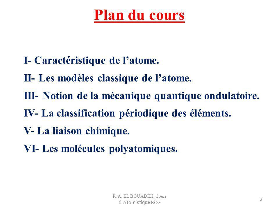 Plan du cours I- Caractéristique de latome. II- Les modèles classique de latome. III- Notion de la mécanique quantique ondulatoire. IV- La classificat