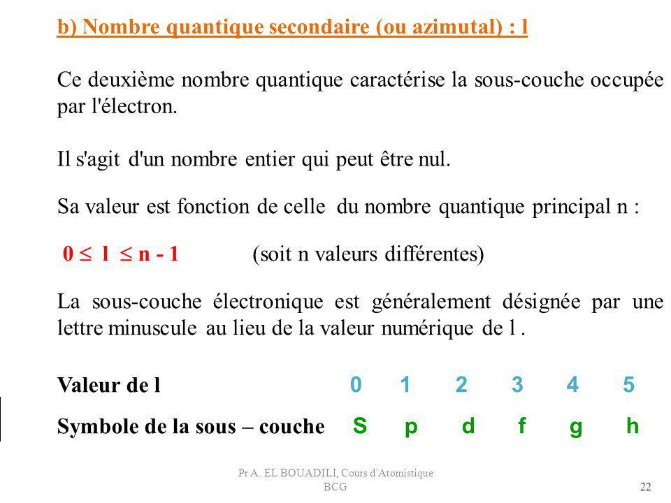 Ce deuxième nombre quantique caractérise la sous-couche occupée par l'électron. b) Nombre quantique secondaire (ou azimutal) : l Il s'agit d'un nombre