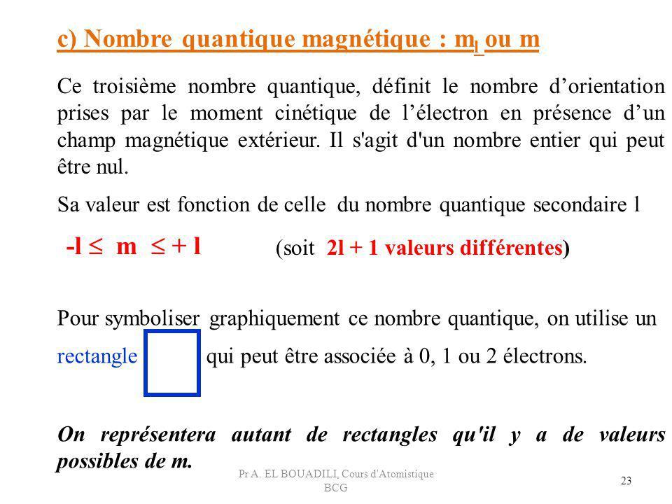c) Nombre quantique magnétique : m l ou m Ce troisième nombre quantique, définit le nombre dorientation prises par le moment cinétique de lélectron en