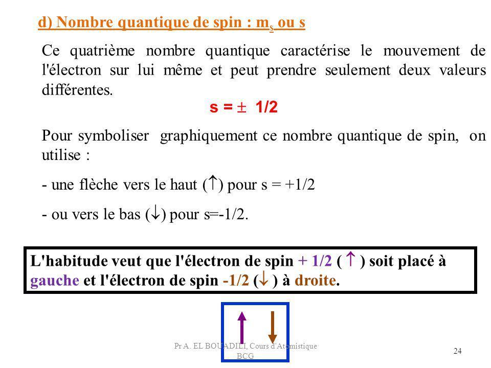 Ce quatrième nombre quantique caractérise le mouvement de l'électron sur lui même et peut prendre seulement deux valeurs différentes. d) Nombre quanti